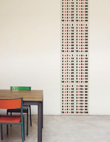 Tablas De Multiplicacion Del 1 Al 100